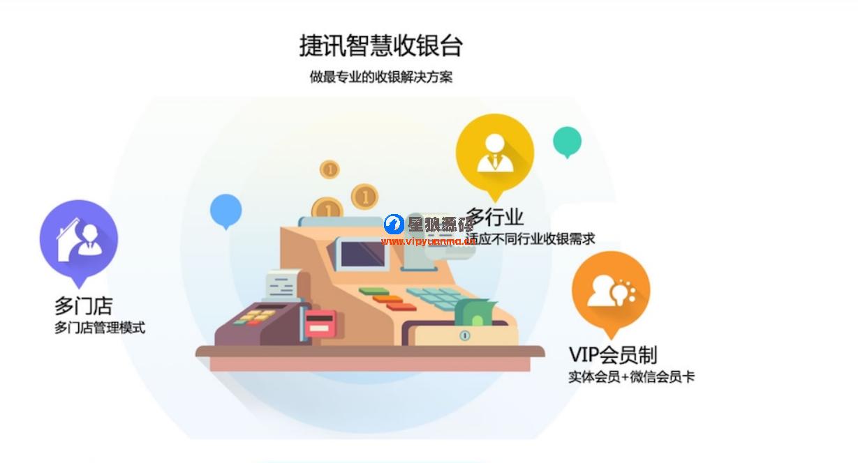 捷讯高级收银台V4.7.8原版模块打包去授权版(星狼源码) 第1张