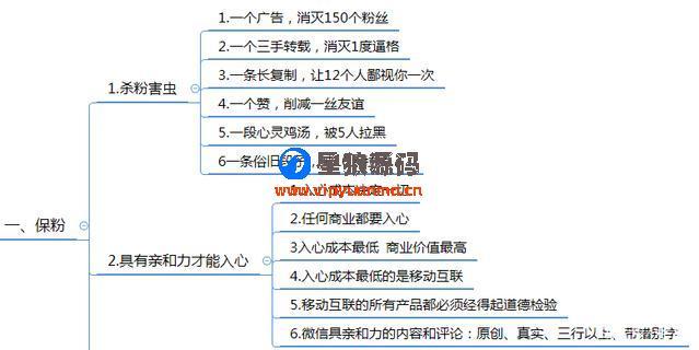 微信群运营图表运营方案及技巧策略(精华版) 第6张