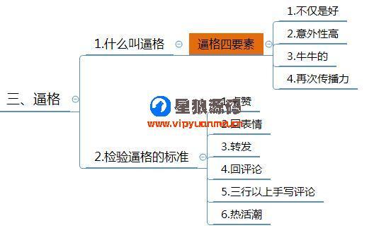 微信群运营图表运营方案及技巧策略(精华版) 第12张