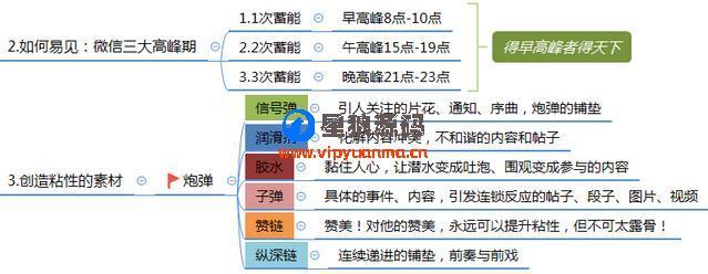 微信群运营图表运营方案及技巧策略(精华版) 第10张