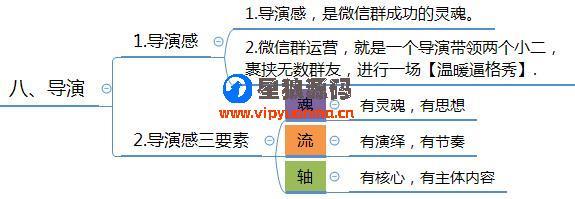 微信群运营图表运营方案及技巧策略(精华版) 第17张