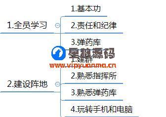 微信群运营图表运营方案及技巧策略(精华版) 第23张