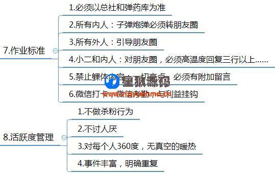微信群运营图表运营方案及技巧策略(精华版) 第26张