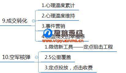 微信群运营图表运营方案及技巧策略(精华版) 第27张